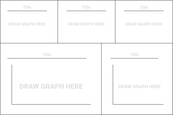 Blank sample of a hand drawn dashboard template