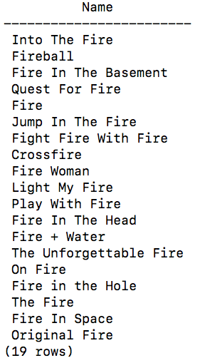 All songs with Fire in the title