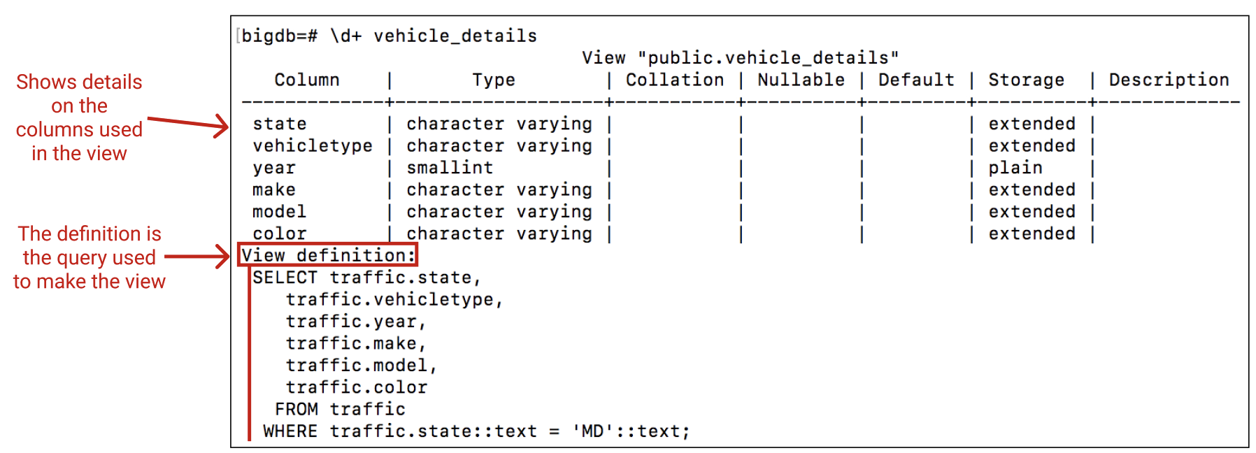 Shows the execution of \d+ vehicle_details and where to view the definition