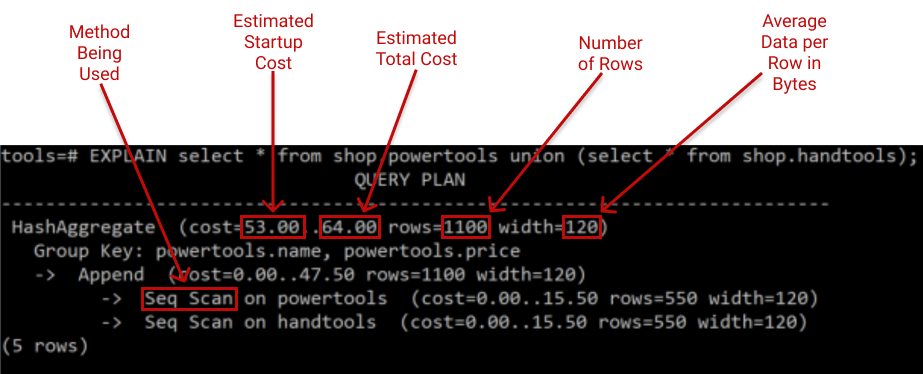 Shows a query plan and points out the key parts: costs, rows, data size, and the method being used